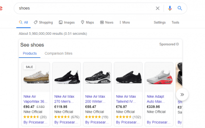 10 Benefits of Google Shopping Campaigns