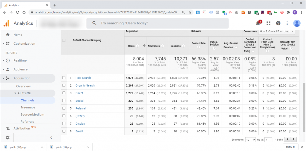 Setting up Goals in Google Analytics - Contact form Tracking