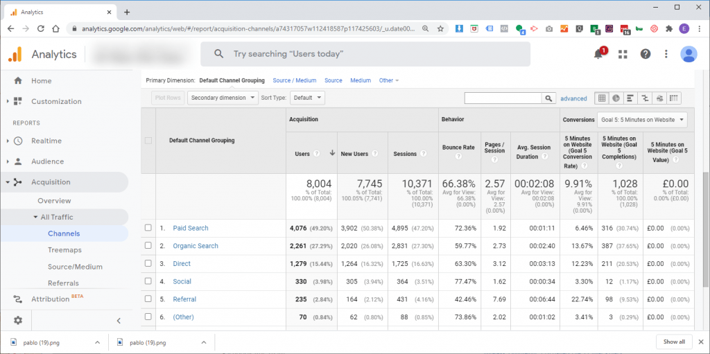 Google Analytics Acquisition Example of goals
