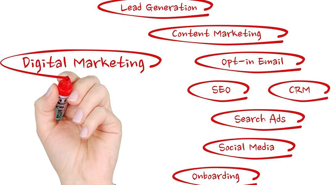 Digital Marketing, InSynch